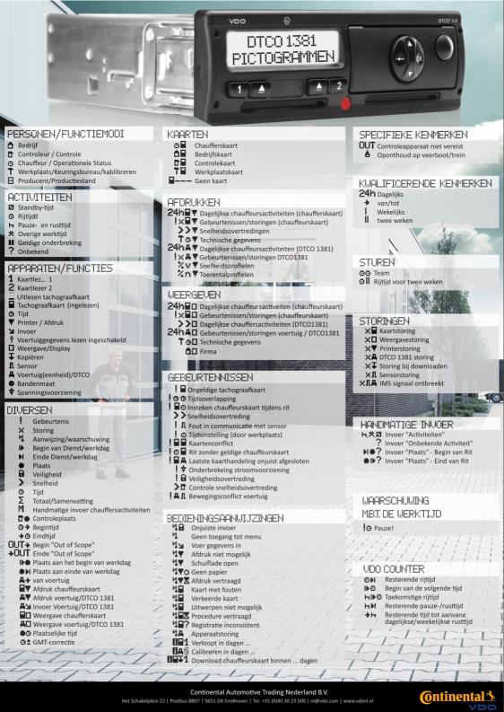 DTCO pictogrammenkaart (voorbeeld)